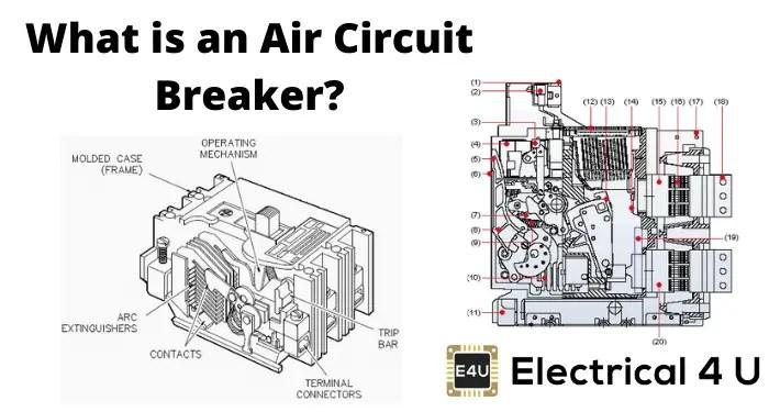 Air Circuit Breaker (or Air Blast Circuit Breaker): What