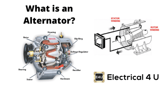 alternator synchronous generator and types of alternators