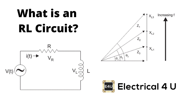 RL Series Circuit Analysis (Phasor Diagram, Examples