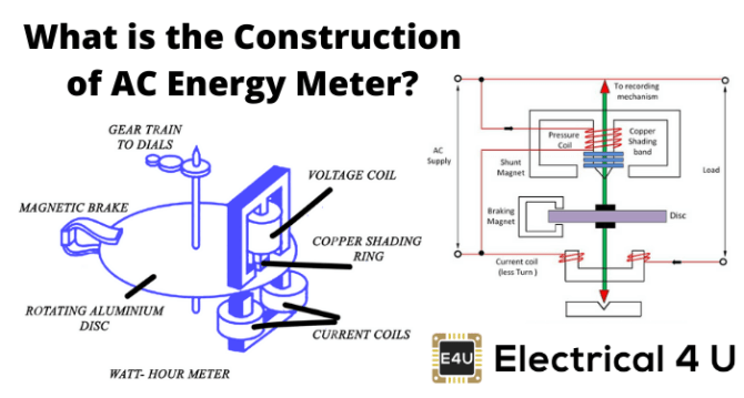 construction of ac energy meter  electrical4u