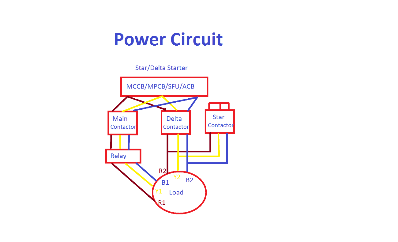 hight resolution of control circuit