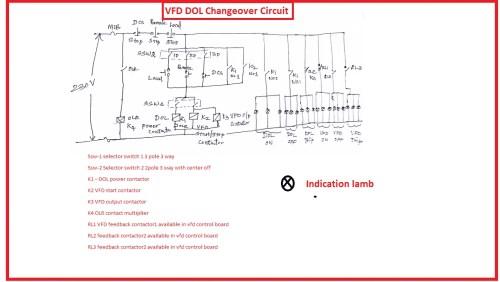small resolution of dol panel diagram blog wiring diagram dol panel diagram schema diagram database dol panel diagram