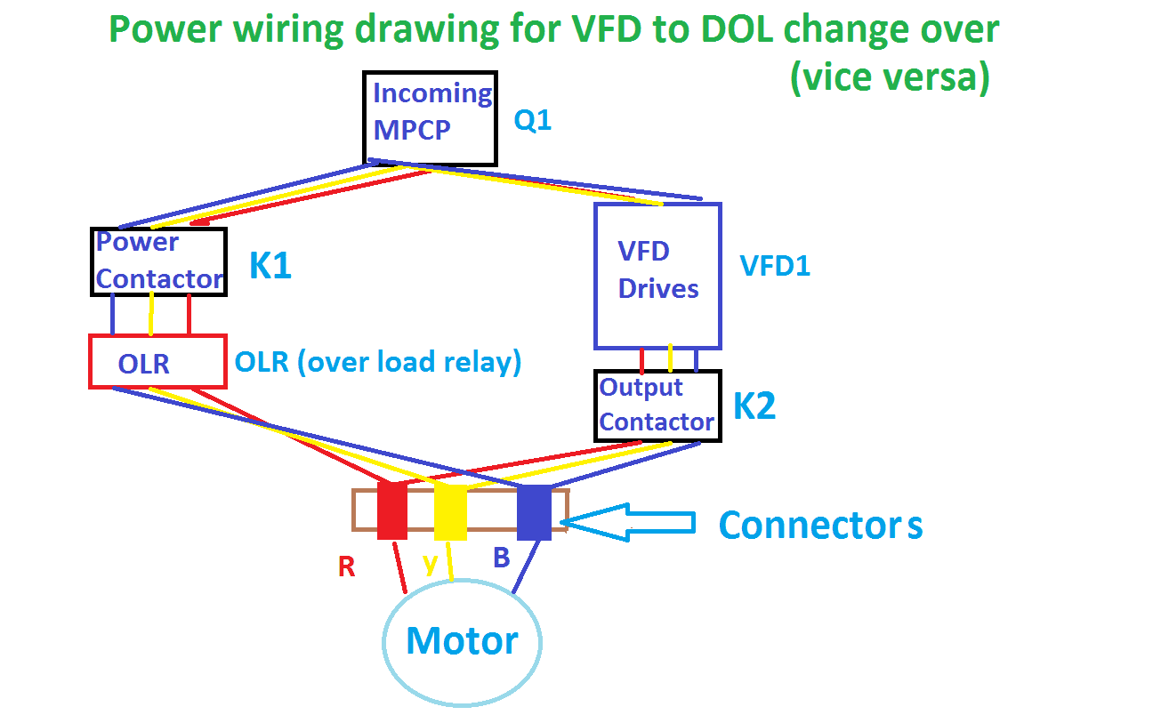 hight resolution of required materials to build vfd dol changeover circuit