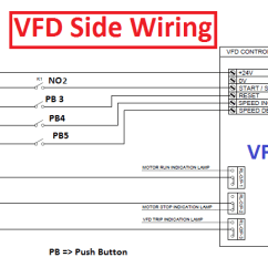 Vfd Control Wiring Diagram Stereo Harness Start Stop Electrical4u