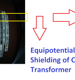 equipotential shielding equipotential shielding with wire [ 2438 x 968 Pixel ]