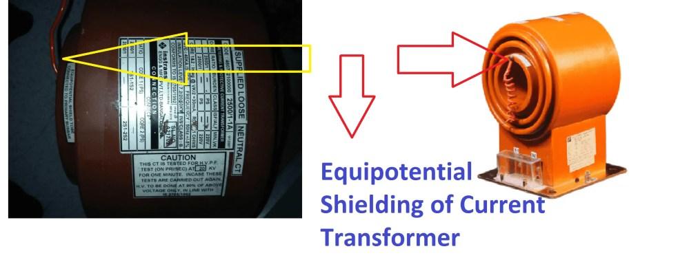 medium resolution of equipotential shielding equipotential shielding with wire