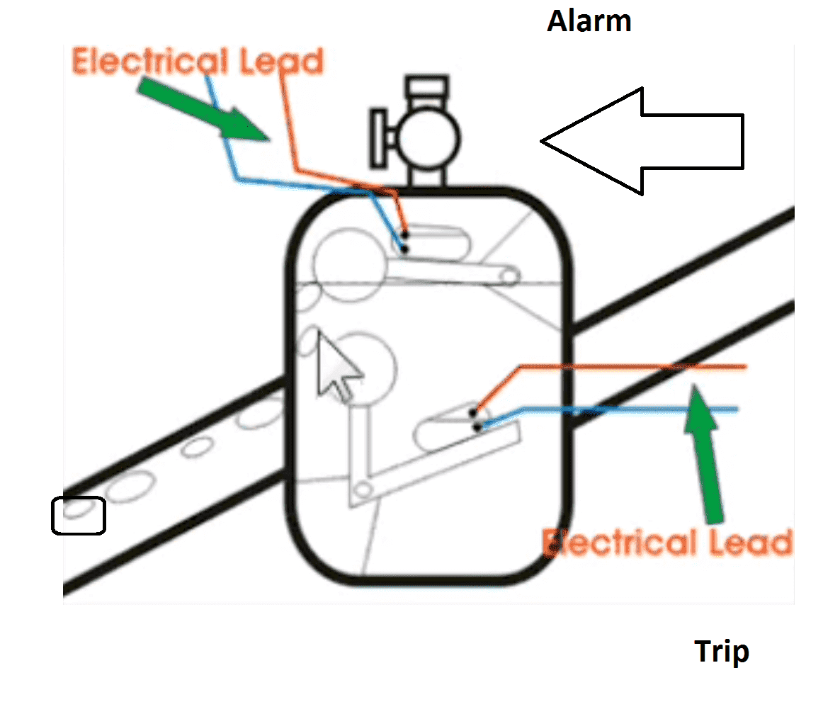hight resolution of buchholz relay working principle