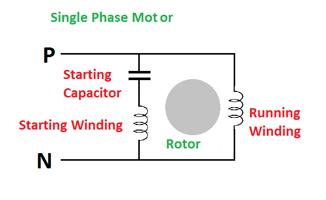 why capacitor is required for single phase motor  electrical4u