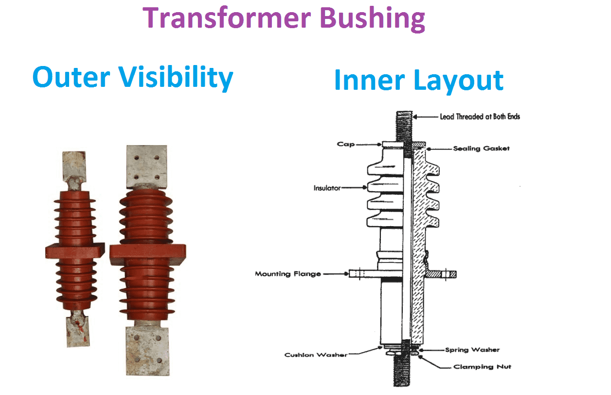 hight resolution of transformer bushing