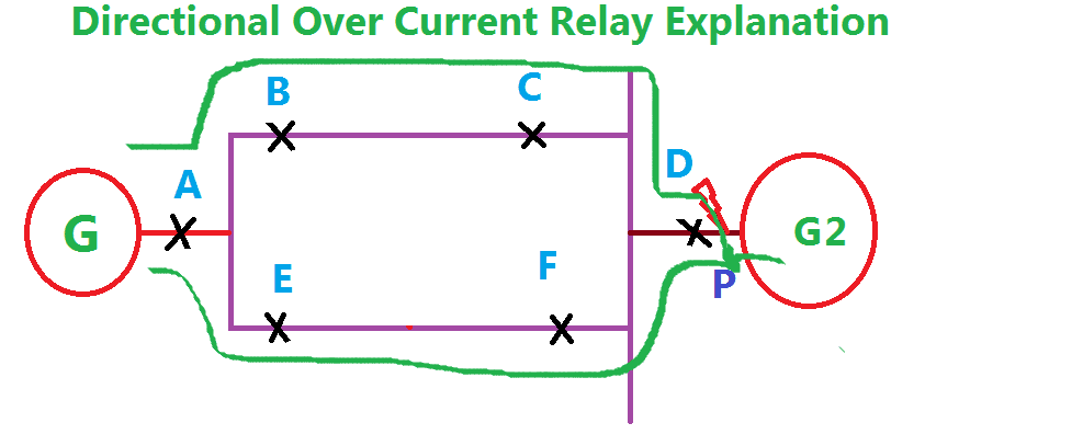 Current Through Relay