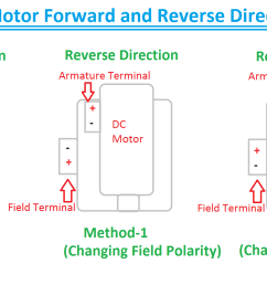 forward reverse direction of dc motor [ 1942 x 882 Pixel ]