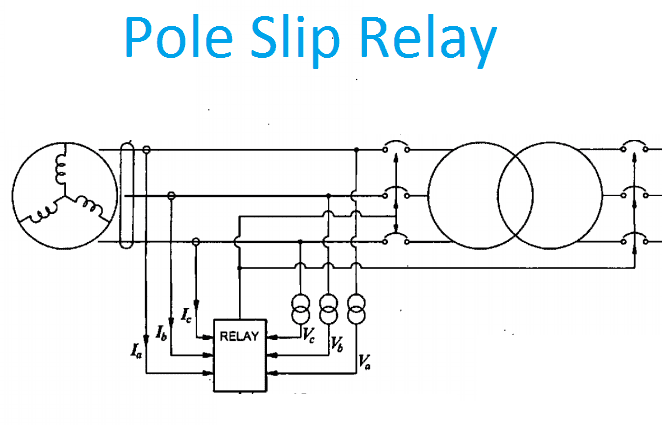 relay principle and working