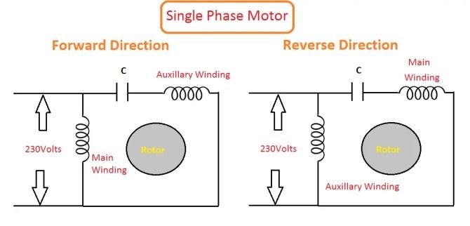 forward reverse single phase motor wiring diagram  wiring