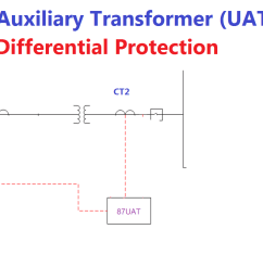 uat differential protection [ 1228 x 848 Pixel ]