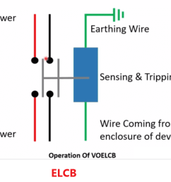 elcb earth leakage circuit breaker difference between elcb and rccb [ 1284 x 800 Pixel ]