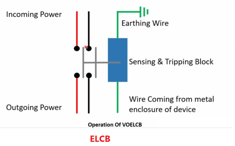 medium resolution of elcb earth leakage circuit breaker difference between elcb and rccb