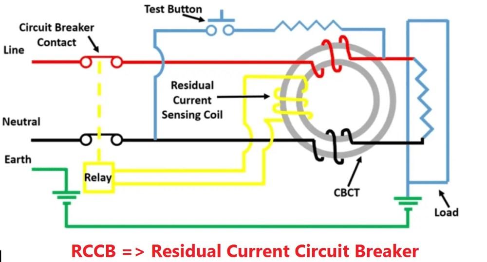 medium resolution of residual current circuit breaker rccb electrical4u circuit diagram of rccb