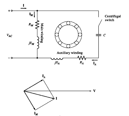 Single Phase Motor Working, Types, Double Field Revolving