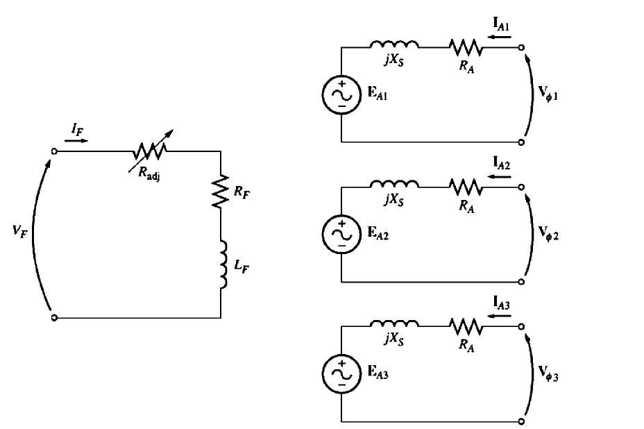 Per phase equivalant circuit of Synchronous motor