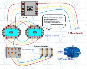 Reverse Forward Motor Control Circuit Diagram For 3 Phase