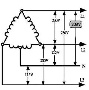High Leg delta connection in a transformer