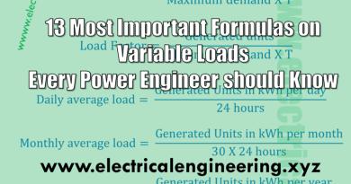 13-variable-load-formulas-cover
