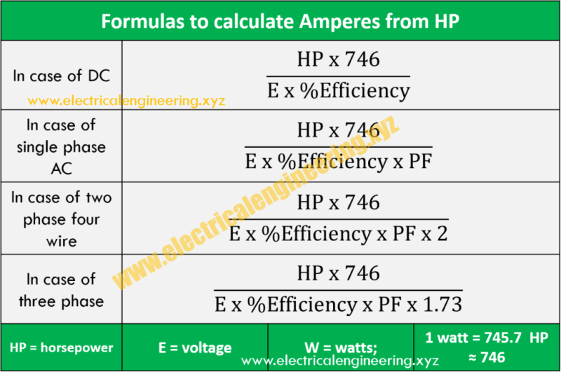 current-from-horsepower-formula