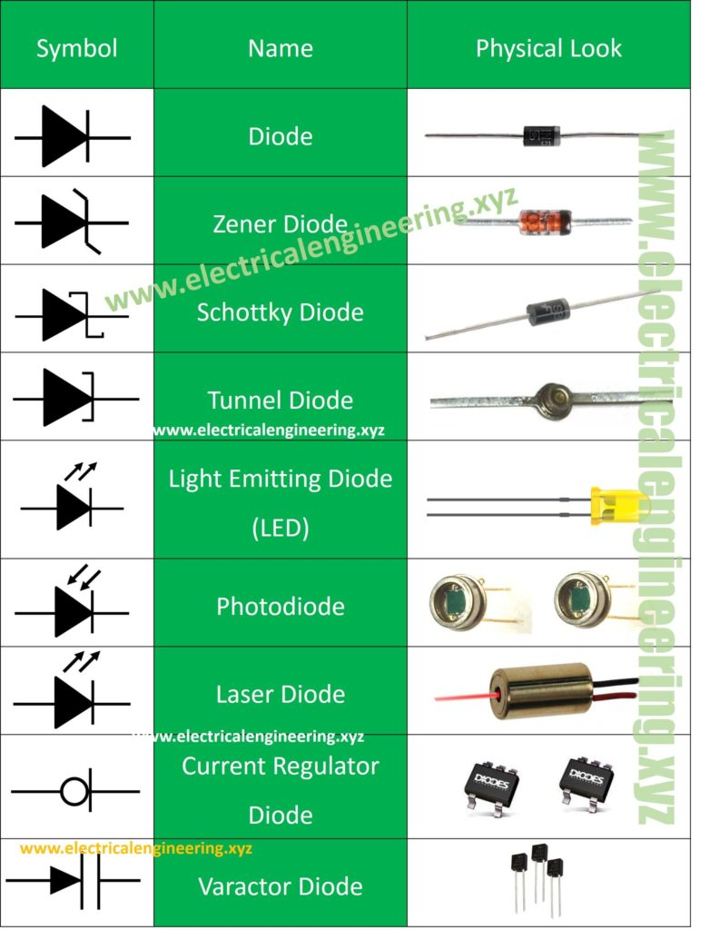 types-of-diode-sheet