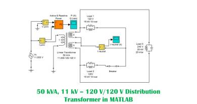 analysis-of-50-kva-distribution-transformer-using-simulink-tool
