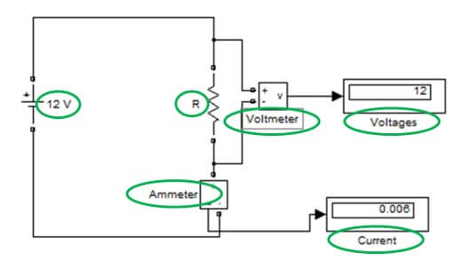 labels in simulink