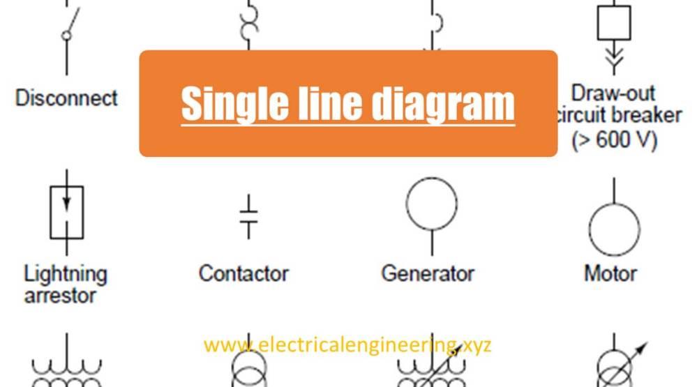 medium resolution of single line