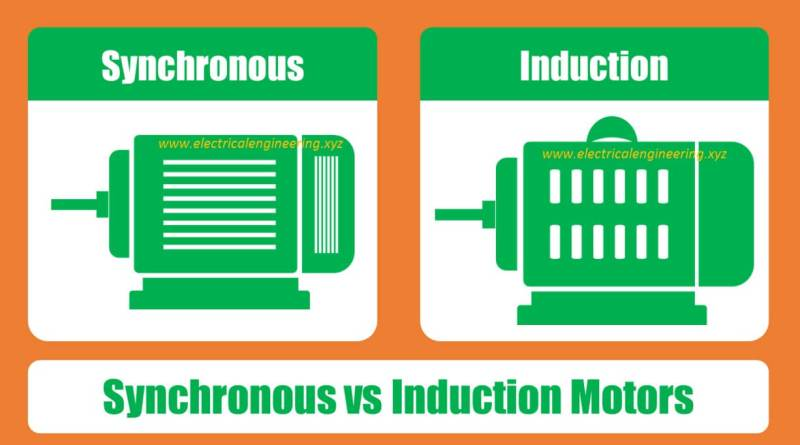 basic-difference-between-synchronous-and-induction-motors