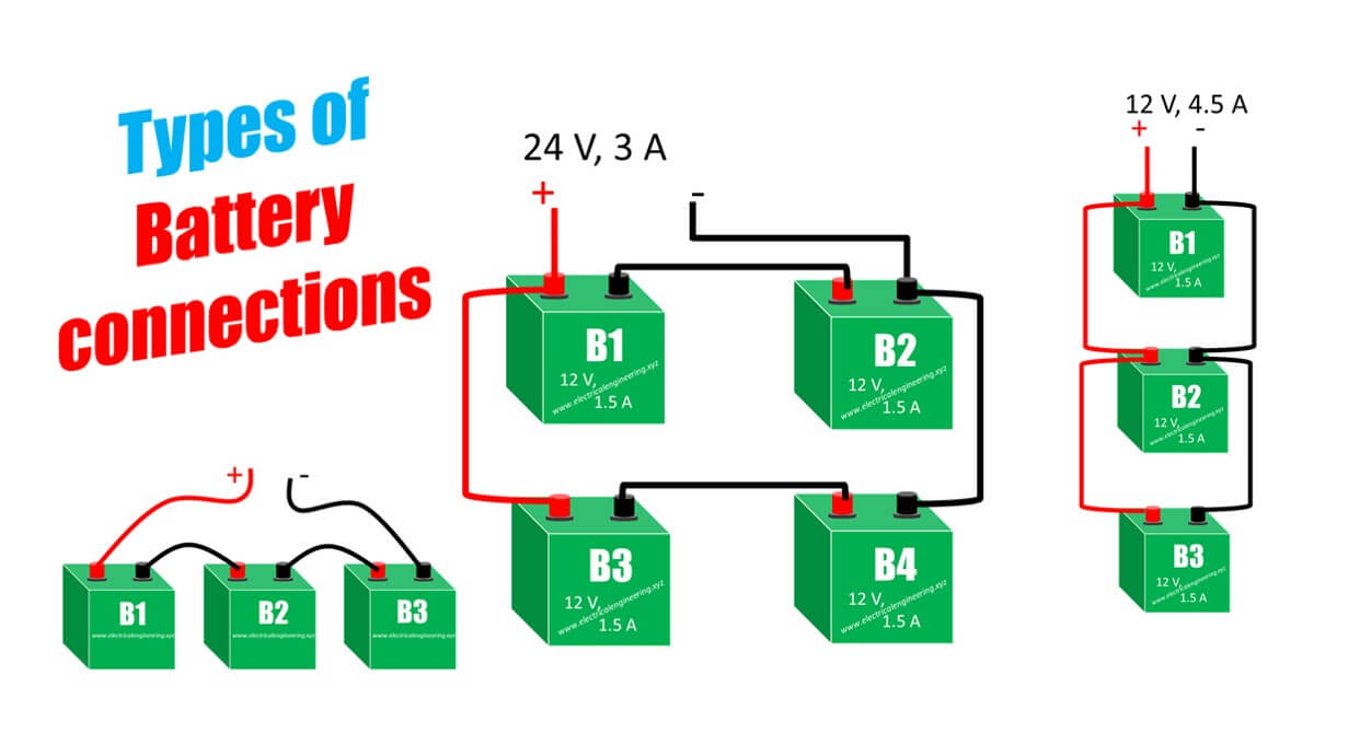 12 Volt 3 Battery Diagram Electrical Wiring 24 Top Types Of Connections You Should Learn Today With Motorhome