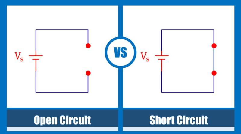 Short Circuit Or Overload May Occur Basic Electrical Circuits