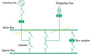 double-busbar-with-single-breaker-arrangement