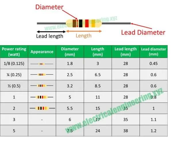 resistor-power-rating-chart