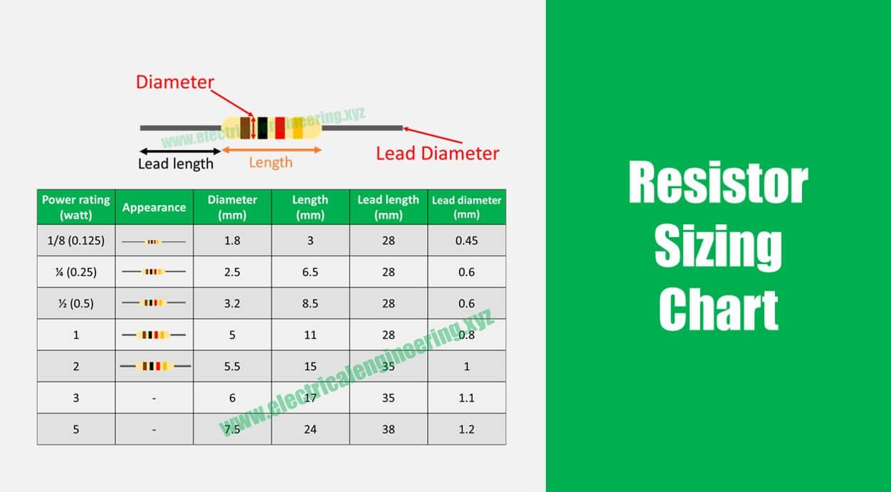 Resistor Power Rating Chart Wattage Vs Dimension Sizing