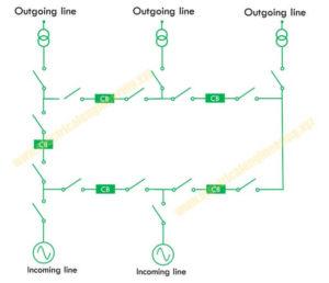 ring-bus-scheme