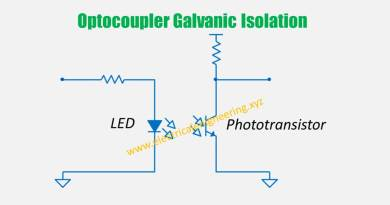3-types-of-galvanic-isolators