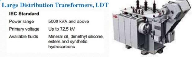 large distribution transformer
