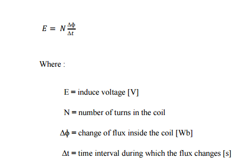 faradays-law-of-electromagnetic-induction