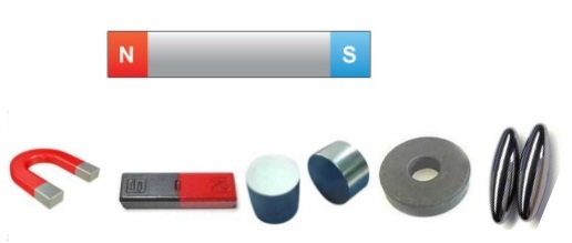 types-of-magnets