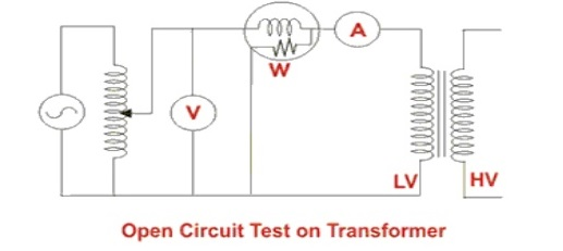 open-circuit-test-of-a-transformer