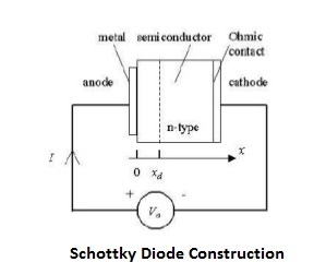 schottky-diode-working-and-applications-construction