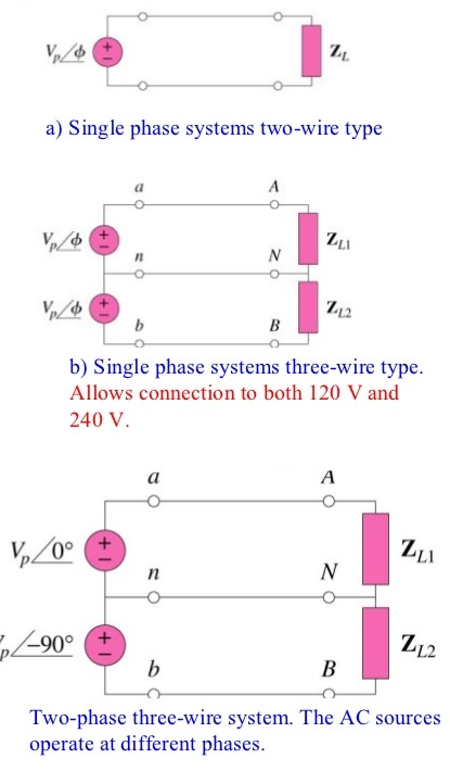 3-phase-circuits-configuration
