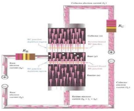 bjt-bipolar-junction-transistor-working-principle