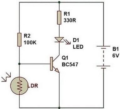 Construction Usage & Operating Principle of Light