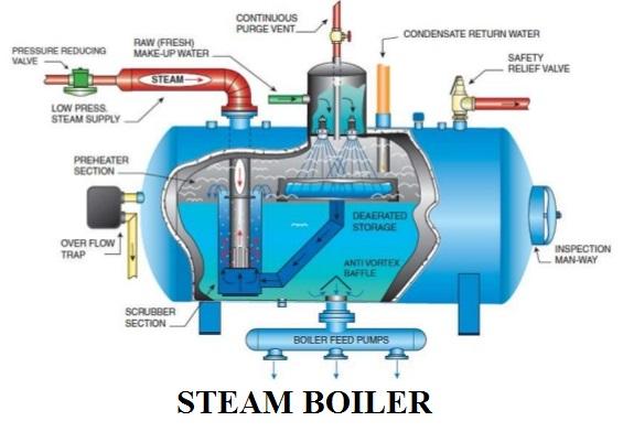 steam-boiler