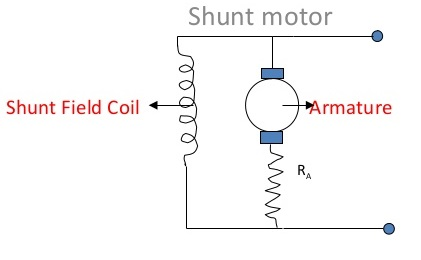 shunt-excited-dc-motor