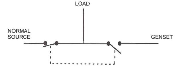 dg set load connection diagram